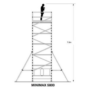 Torre Móvil Gayner MiniMax 5800